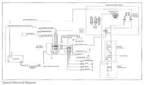 6 way semi trailer plug wiring diagram 7 utility wire schematics full size of semi trailer wiring harness diagram 6 way plug lights fifth wheel electrical work