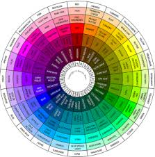 Leyland Emulsion Colour Chart How To Choose The Best Paint Types And Colours For Your