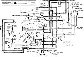 jeep cj wiring diagram jeep image wiring diagram diagram of 1982 jeep cj7 engine diagram wiring diagrams on jeep cj wiring diagram