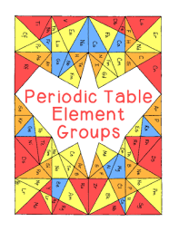 Small Picture Coloring Pages Periodic Table of Elements Category Activity Groups