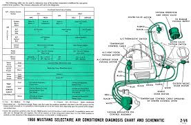 1967 mustang dash wiring diagram images wiring diagram together 1965 ford mustang wiring diagram
