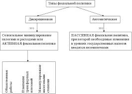 Реферат Финансовая система Украины ru схема 3