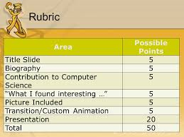 research paper part computer information technology ppt  6 rubric area possible points title