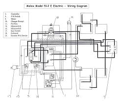 wiring diagram solenoid ezgo gas golf cart wiring library ez go gas engine diagram daily update wiring diagram u2022 rh coastwash co