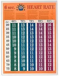 Workout Heart Rate Chart 6 Second Thr Chart For Aquatic Exercise
