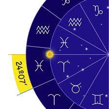 The Sidereal Zodiac In Astrology Its Strengths And Weaknesses