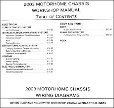 2003 ford f 53 motorhome chassis repair shop manual and wiring covers all 2003 ford f 53 motorhome models this book is in new condition measures 11 x 8 5 and is 1 56 thick buy now to own the best manual for your