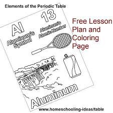 Small Picture 33 best Science Periodic Table Elements images on Pinterest