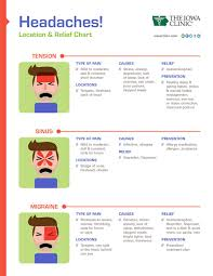 Headache Chart Top Of Head How To Relieve And Prevent Headaches The Iowa Clinic