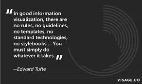 Data Quotes Awesome 48 Inspiring Quotes About Data Visualization