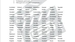 Resume Power Words Awesome Power Words For Resumes Resume Power Words Leadership For Customer