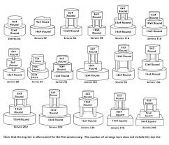 Round Cake Size Chart 11 30 Round Tiered Cakes Serving People Photo Round Cake