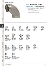Victaulic Groove Dimension Chart Victaulic G 103 Product Catalog