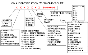 chevy truck specs engines transmissions transfer chart showing break down of 1973 1978 chevy truck vin s