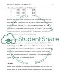 essay on time value essay on time value