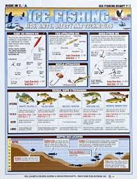 Amazon Com Tight Lines How To Ice Fish Chart Rigs