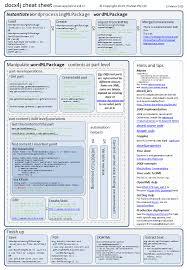 java data structures cheat sheet docx4j