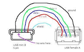 usb host cable wiring diagram usb wiring diagrams online mini usb wire diagram