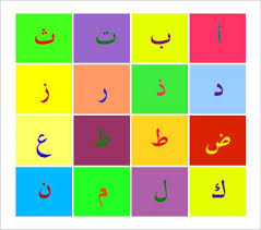 Arabic Letters And Sounds Chart 23 Arabic Alphabet Letters To Download Psd Pdf Free