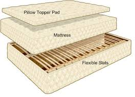 pillow top mattress topper. esd mattress system 450 pillow top topper