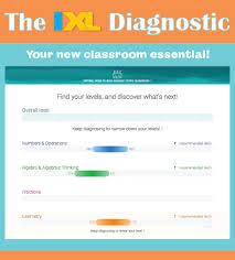 Ixl Progress Chart Introducing The Ixl Continuous Diagnostic