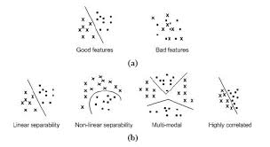 Pattern Recognition Unique Chapter 48 Pattern Classification