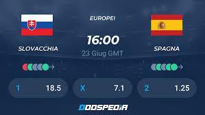 Slovacchia - Spagna » Risultati in Diretta, Streaming, Quote Euro 2020/21