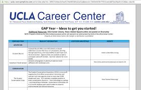 Grad School Ucla Career Center Blog