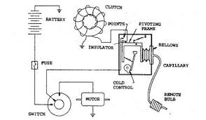 electrical circuits and devices automobile schematic of a bellows type thermostat