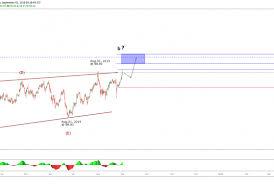 Charts Trade Ideas Ditto Trade