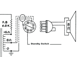 inspirational xlr connector wiring diagram within neutrik techrush me xlr wiring diagram pdf neutrik xlr wiring diagram website with