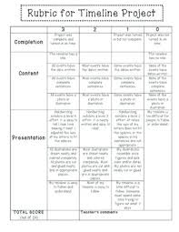 One Year Timeline Template One Year Timeline Maker Template For Word Personal Project Middle