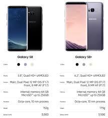 Samsung Galaxy S8 Price In Saudi Arabia Riyadh