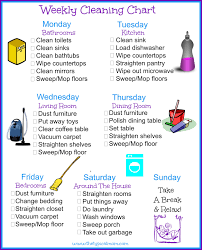 House Cleaning Chart House Cleaning Schedule Home Cleaning Schedule Printable