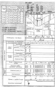 Проектирование автомобильной дороги в тульской области курсовая  проектирование автомобильной дороги в тульской области курсовая работа титульный лист