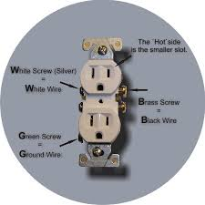 wiring a light switch here s how