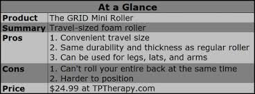 Product Review Grid Mini Roller Breaking Muscle