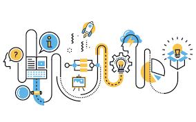 Software Development Plans Companies Tailor Technology To Strengths