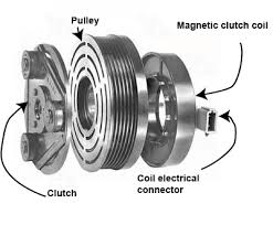 ac problems have you seen this before ford powerstroke diesel click image for larger version clutch 2 jpg views 312 size