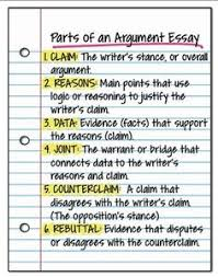 essay writing thesis statements thesis classroom  argument writing student visual guide common core 6 12