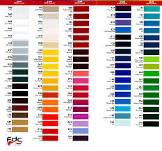 Fdc Color Chart Fdc 2100 Series High Performance