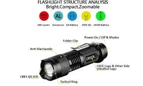 <b>SK68</b> Mini Zoomable <b>CREE XPE</b>-<b>Q5</b> 5 Watt LED Torch, 14650 Li-Ion ...