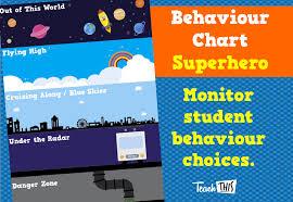 Superheroes Behaviour Chart 5 Layers Version 2 Teacher