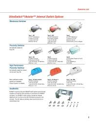 automax rotary switches and positioners 9 flowserve com