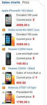Nokia Sales Chart Nokia Lumia 800c In Second Spot On China Telecoms Sales