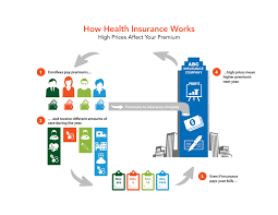 stakeholders in healthcare consumer views on health costs quality and reforms consumers union