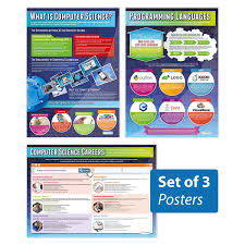 Introduction To Computer Science Posters Set Of 3 Computer Science Posters Laminated Gloss Paper 33 X 23 5 Stem Posters For The Classroom