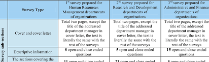 Surveys Download The Prepared Survey Types And Extensive Information On Surveys