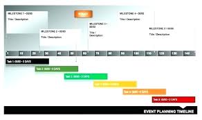 Project Planning Template High Level Plan Schedule High