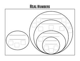 Real Numbers Venn Diagram Real Numbers Venn Diagram Project By No Frills Math Tpt